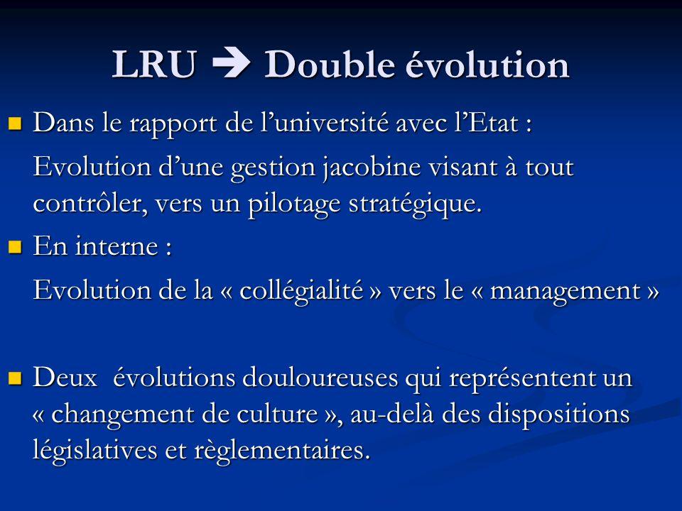 LRU  Double évolution Dans le rapport de l'université avec l'Etat : Dans le rapport de l'université avec l'Etat : Evolution d'une gestion jacobine visant à tout contrôler, vers un pilotage stratégique.