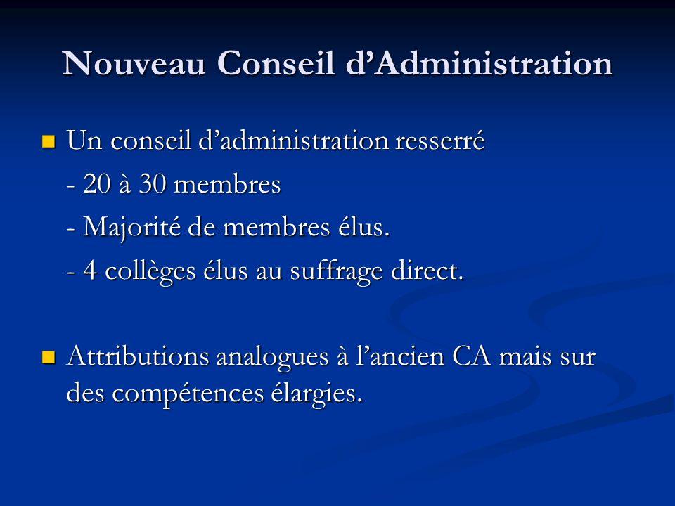 Nouveau Conseil d'Administration Un conseil d'administration resserré Un conseil d'administration resserré - 20 à 30 membres - Majorité de membres élus.