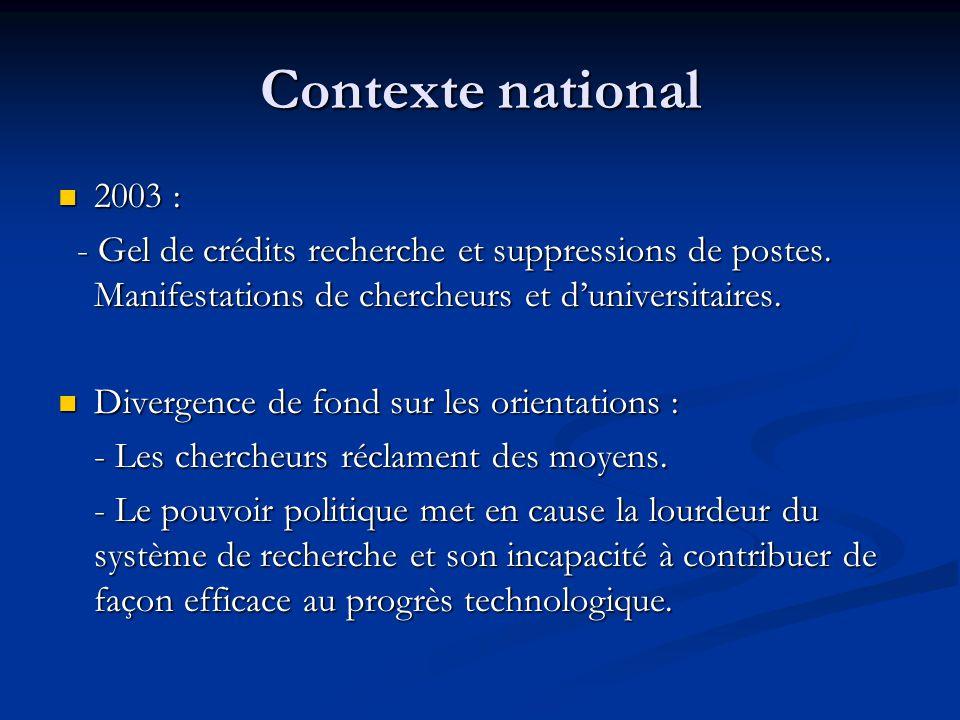 Contexte national 2003 : 2003 : - Gel de crédits recherche et suppressions de postes.
