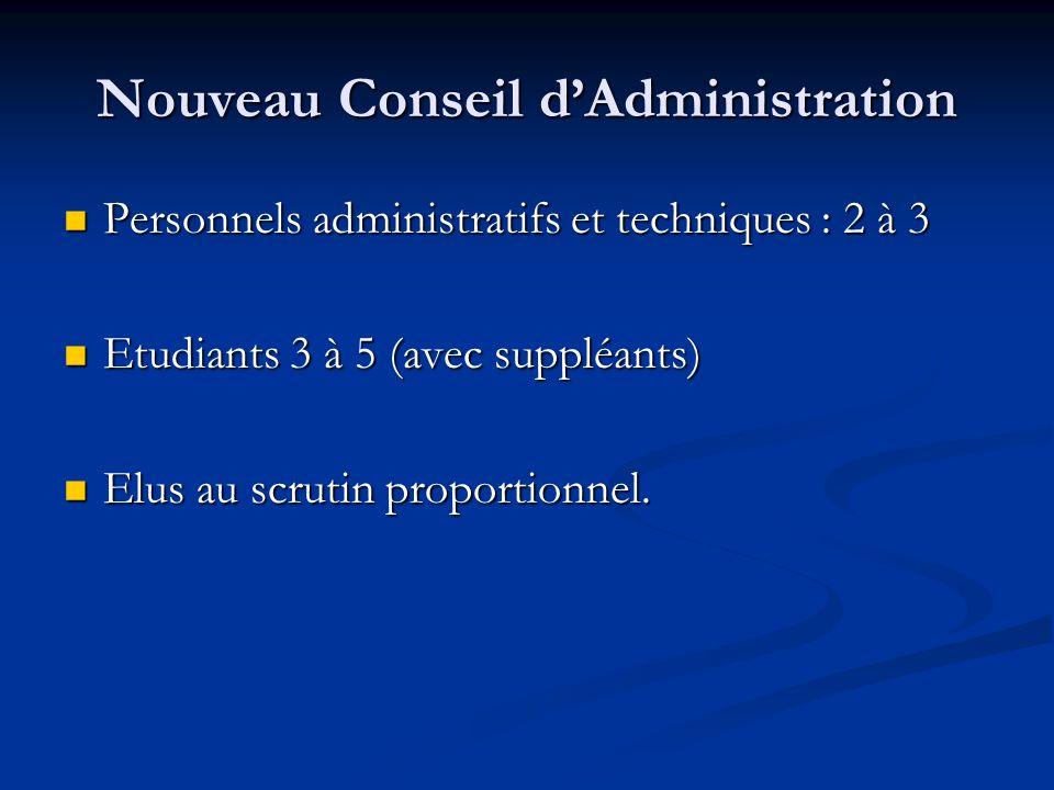Nouveau Conseil d'Administration Personnels administratifs et techniques : 2 à 3 Personnels administratifs et techniques : 2 à 3 Etudiants 3 à 5 (avec suppléants) Etudiants 3 à 5 (avec suppléants) Elus au scrutin proportionnel.