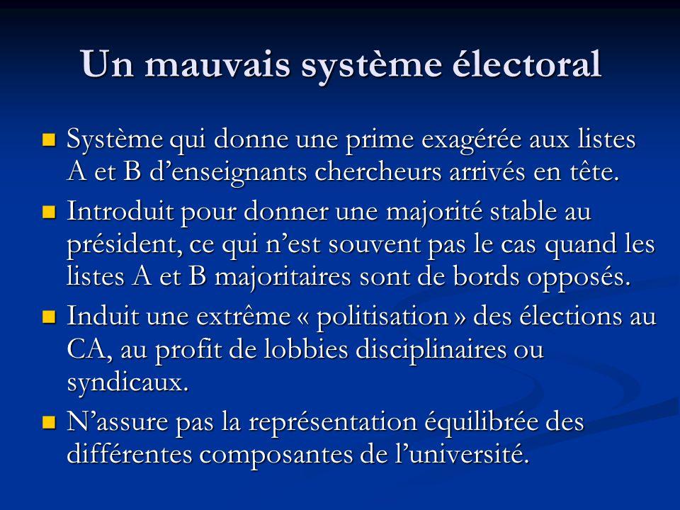 Un mauvais système électoral Système qui donne une prime exagérée aux listes A et B d'enseignants chercheurs arrivés en tête.