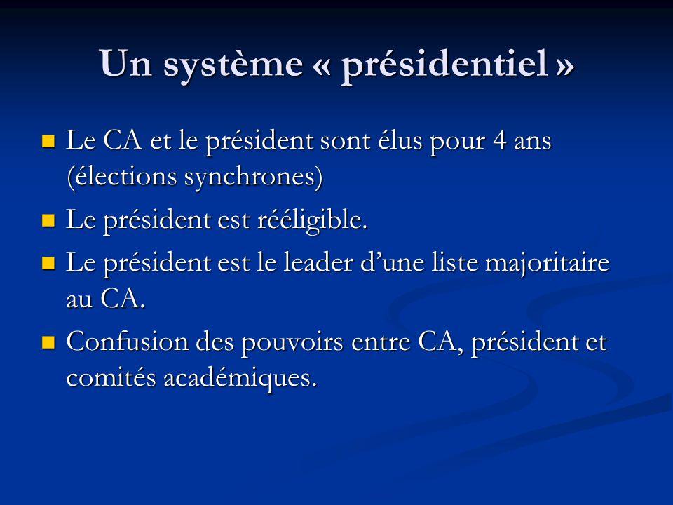 Un système « présidentiel » Le CA et le président sont élus pour 4 ans (élections synchrones) Le CA et le président sont élus pour 4 ans (élections synchrones) Le président est rééligible.