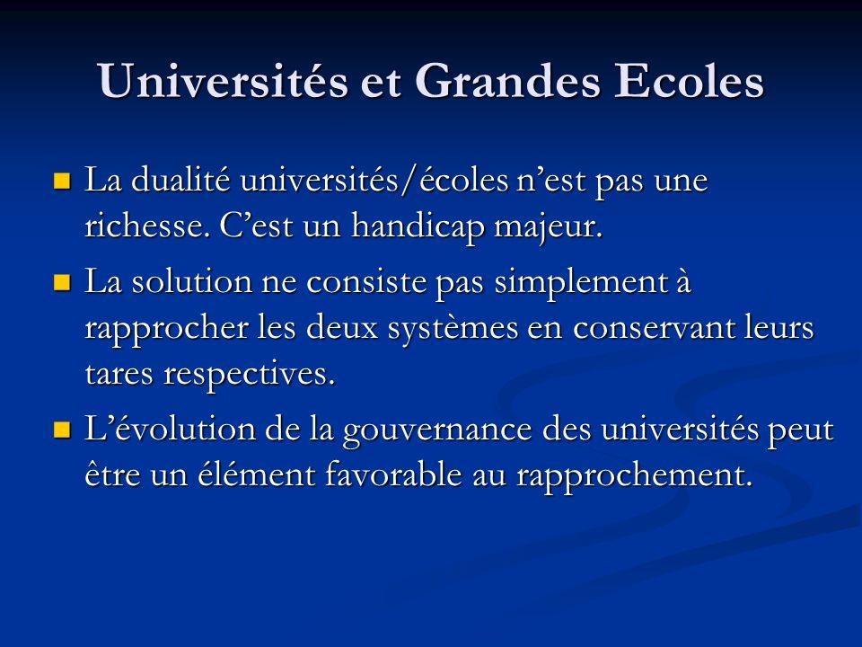 Universités et Grandes Ecoles La dualité universités/écoles n'est pas une richesse.