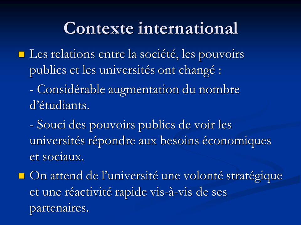 Contexte international Les relations entre la société, les pouvoirs publics et les universités ont changé : Les relations entre la société, les pouvoirs publics et les universités ont changé : - Considérable augmentation du nombre d'étudiants.