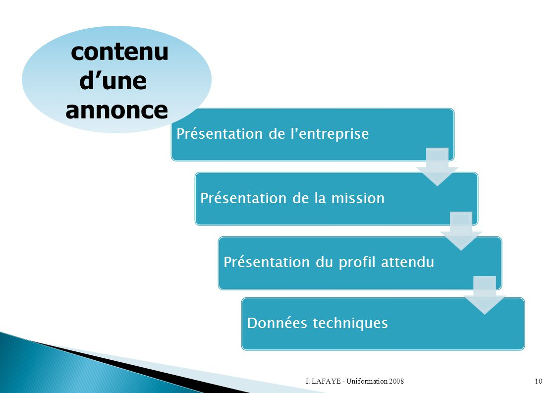Présentation de l'entreprisePrésentation de la missionPrésentation du profil attenduDonnées techniques contenu d'une annonce 10I. LAFAYE - Uniformatio