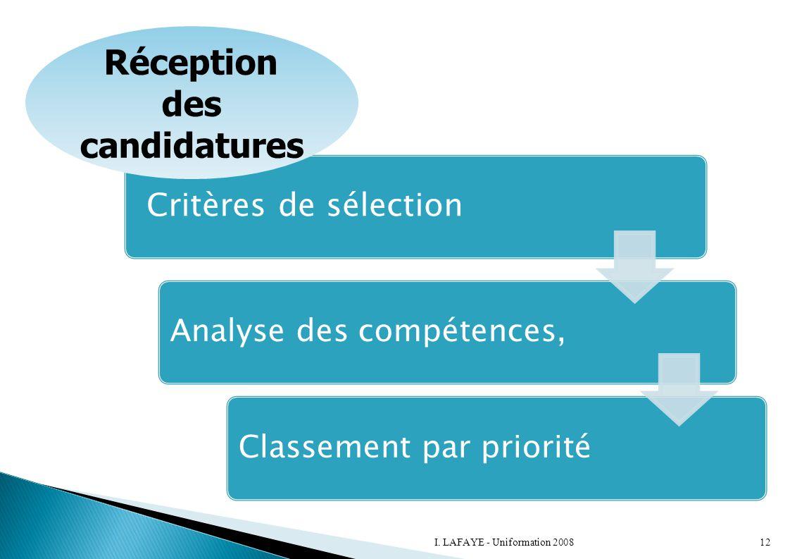 Critères de sélection Analyse des compétences,Classement par priorité Réception des candidatures 12I. LAFAYE - Uniformation 2008