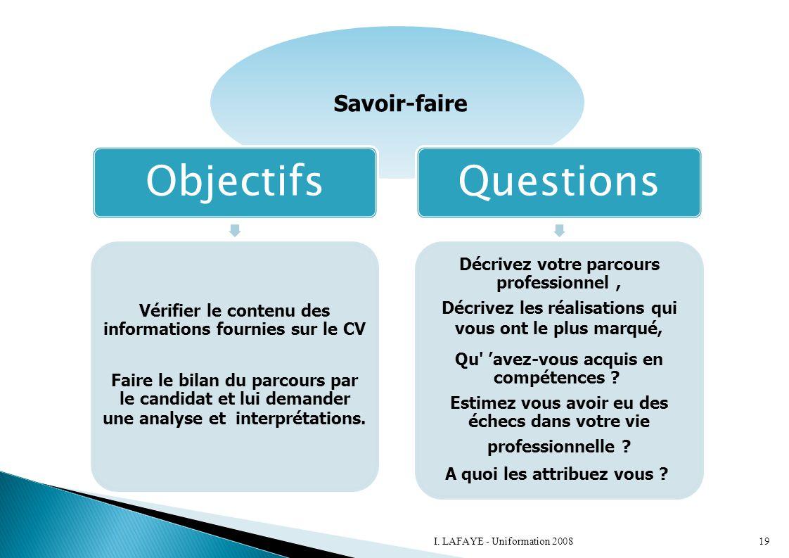 Savoir-faire Objectifs Vérifier le contenu des informations fournies sur le CV Faire le bilan du parcours par le candidat et lui demander une analyse