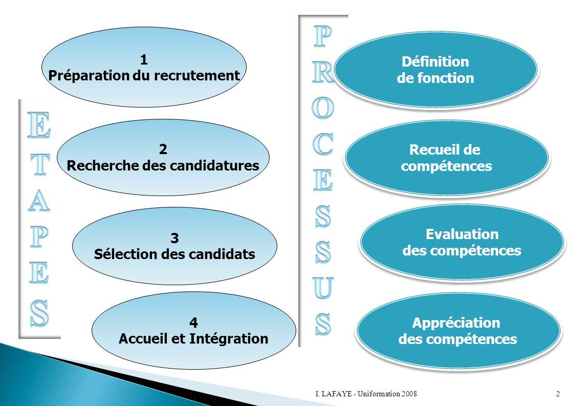 1 Préparation du recrutement 2 Recherche des candidatures 3 Sélection des candidats 4 Accueil et Intégration Définition de fonction Définition de fonc