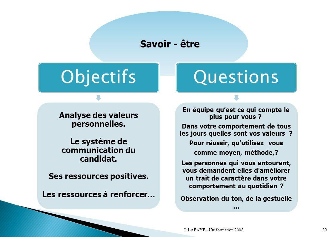 Savoir - être Objectifs Analyse des valeurs personnelles. Le système de communication du candidat. Ses ressources positives. Les ressources à renforce