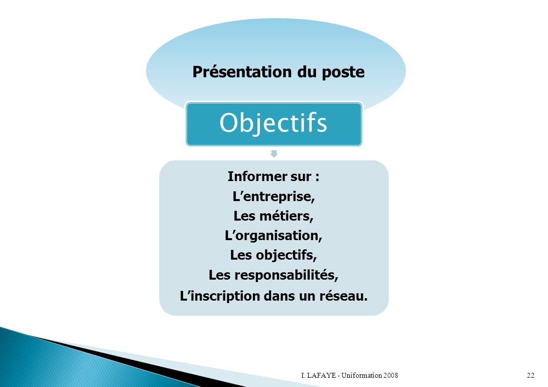 Présentation du poste Objectifs Informer sur : L'entreprise, Les métiers, L'organisation, Les objectifs, Les responsabilités, L'inscription dans un ré