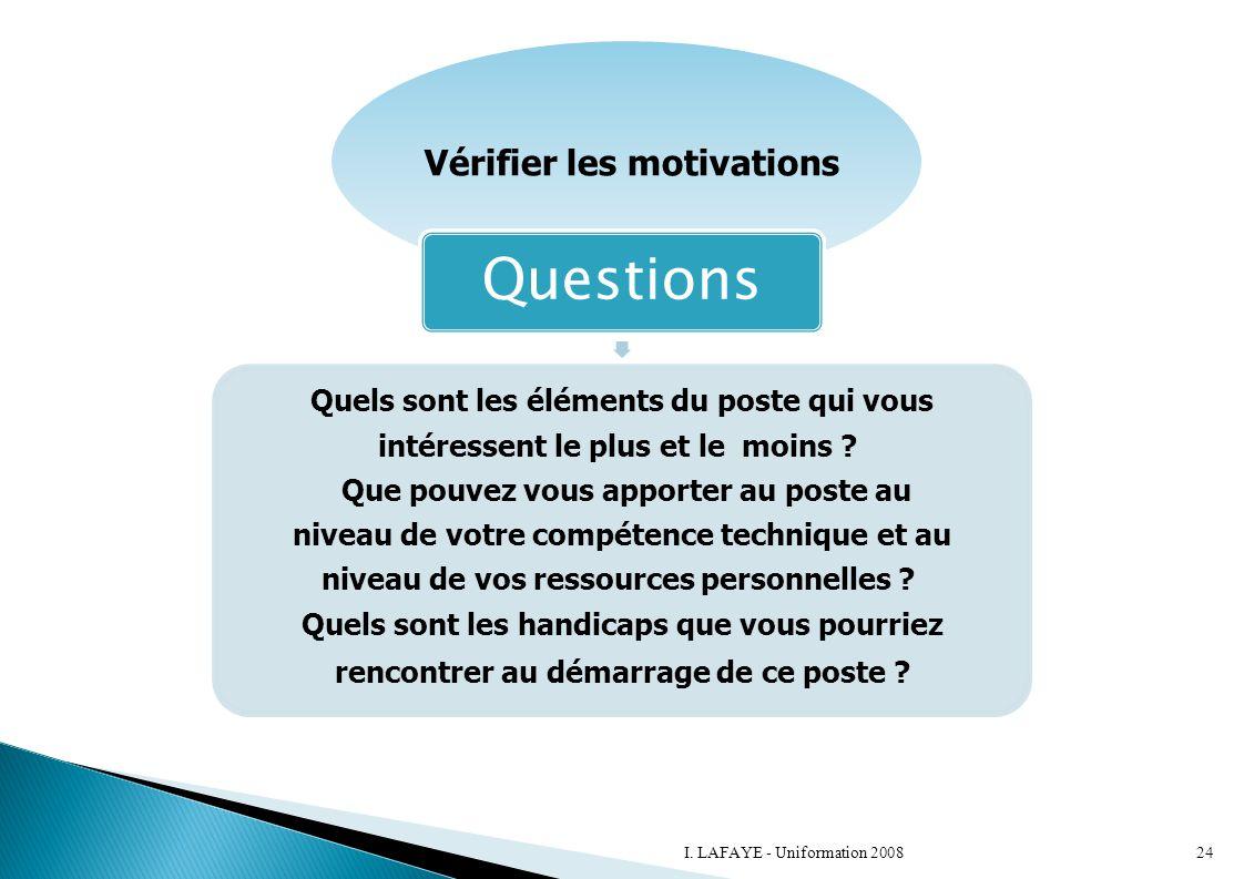 Vérifier les motivations Questions Quels sont les éléments du poste qui vous intéressent le plus et le moins ? Que pouvez vous apporter au poste au ni