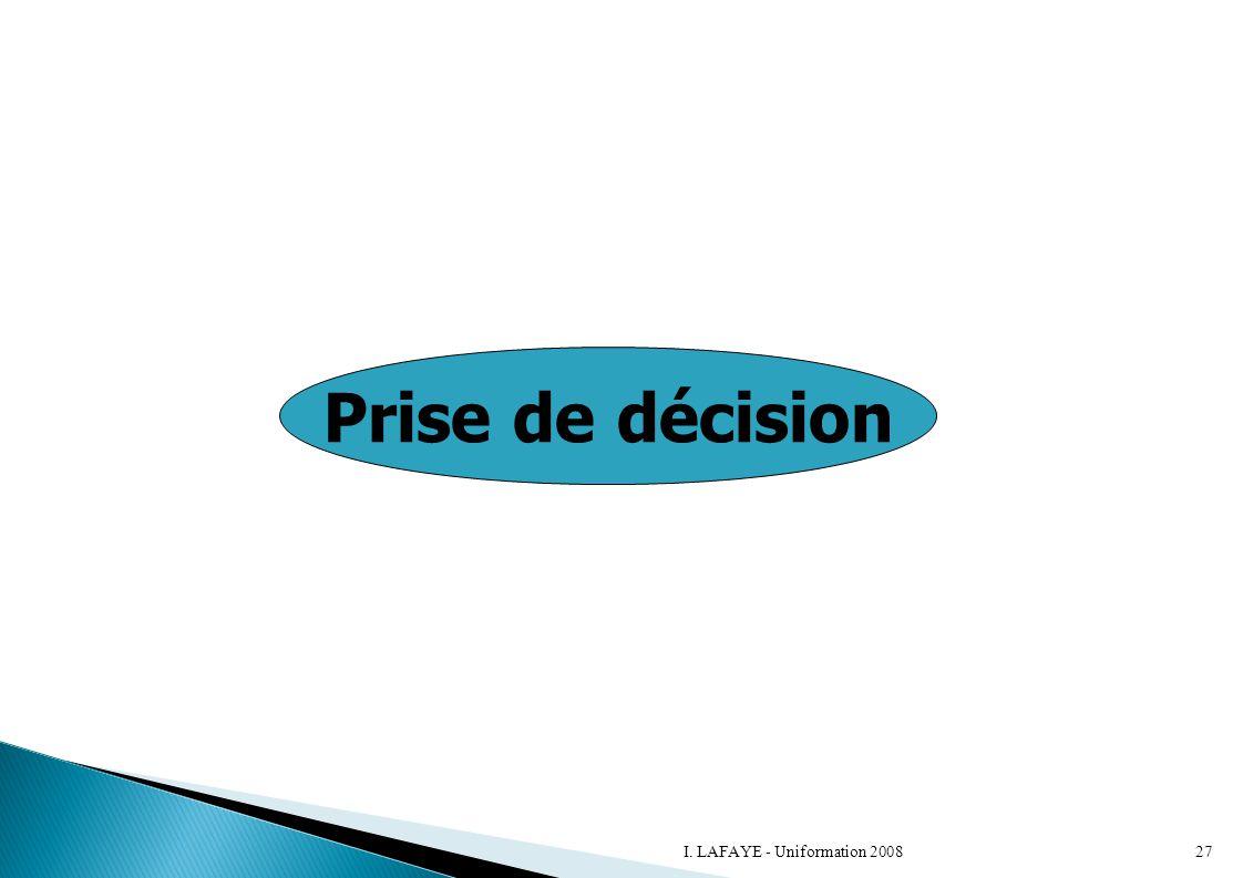 Prise de décision 27I. LAFAYE - Uniformation 2008