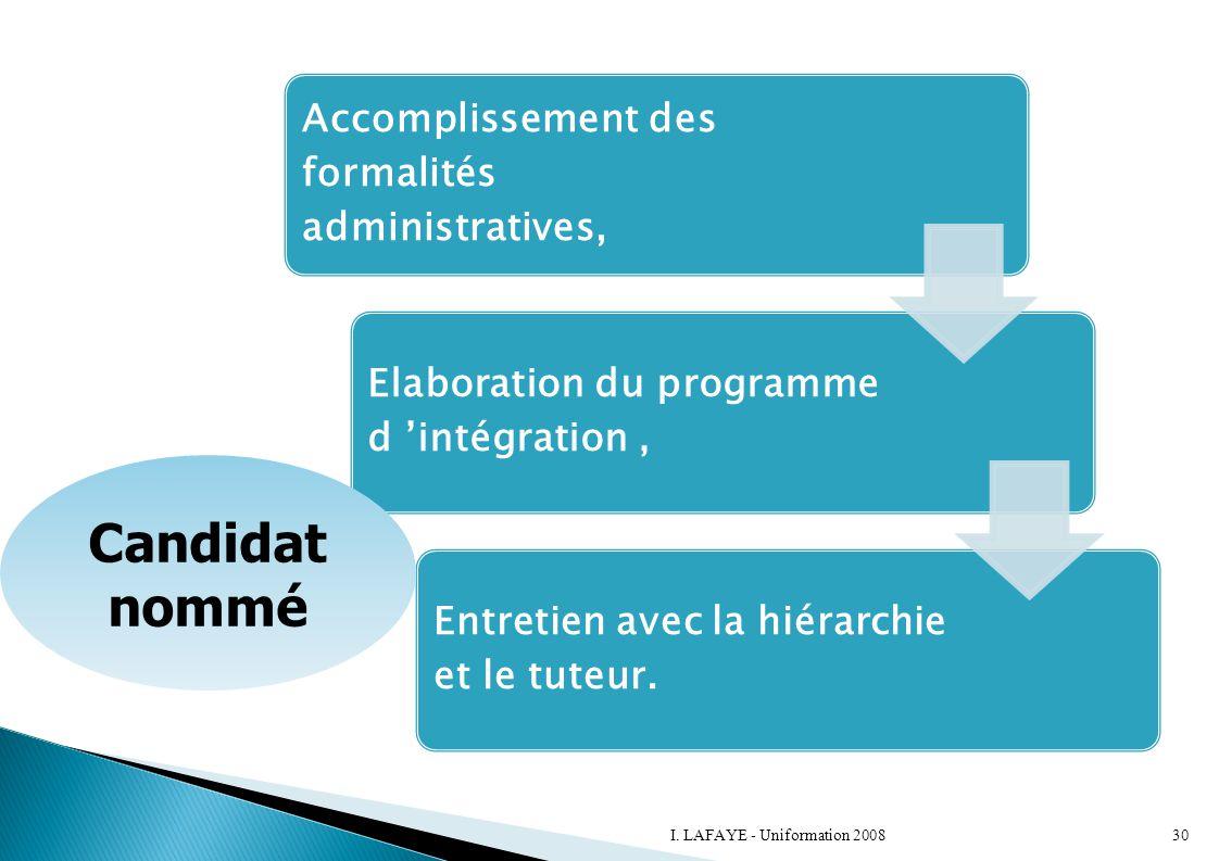 Accomplissement des formalités administratives, Elaboration du programme d 'intégration, Entretien avec la hiérarchie et le tuteur. Candidat nommé 30I