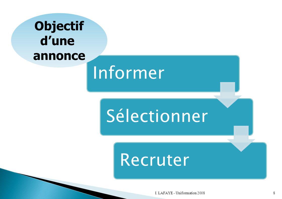 InformerSélectionnerRecruter Objectif d'une annonce 8I. LAFAYE - Uniformation 2008