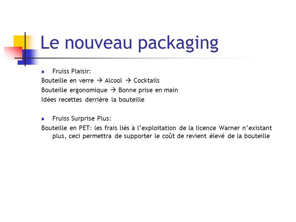 Le nouveau packaging Fruiss Plaisir: Bouteille en verre  Alcool  Cocktails Bouteille ergonomique  Bonne prise en main Idées recettes derrière la bo