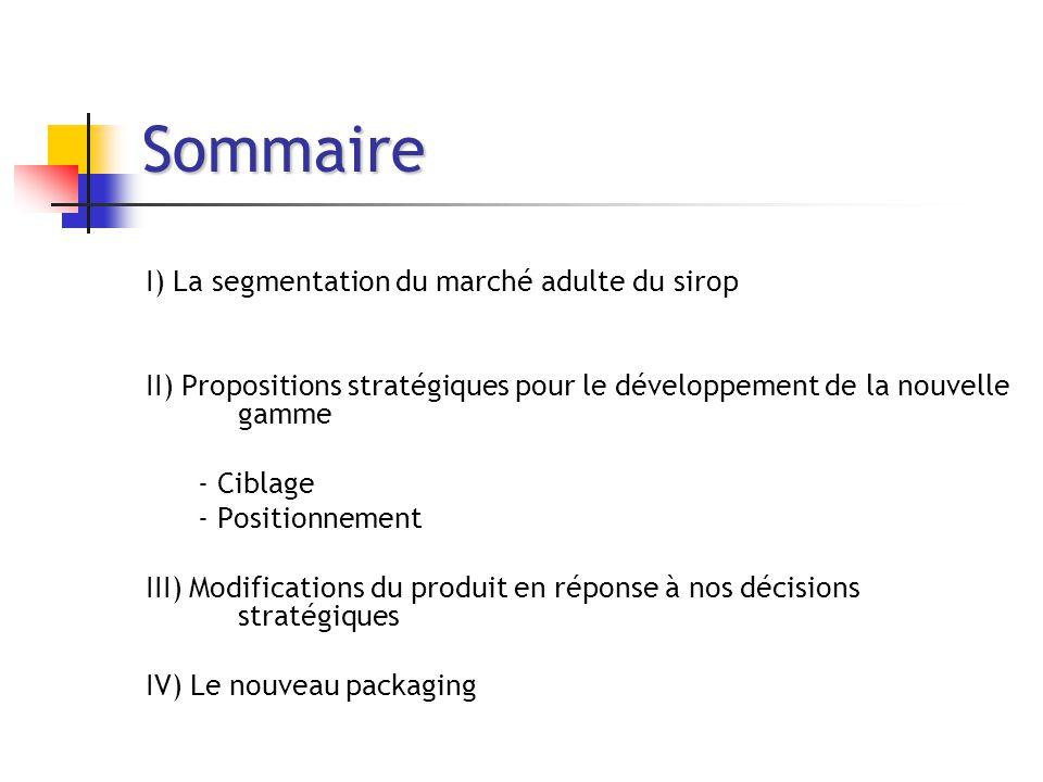 Sommaire I) La segmentation du marché adulte du sirop II) Propositions stratégiques pour le développement de la nouvelle gamme - Ciblage - Positionnem