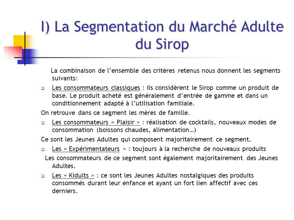 I) La Segmentation du Marché Adulte du Sirop La combinaison de l'ensemble des critères retenus nous donnent les segments suivants:  Les consommateurs