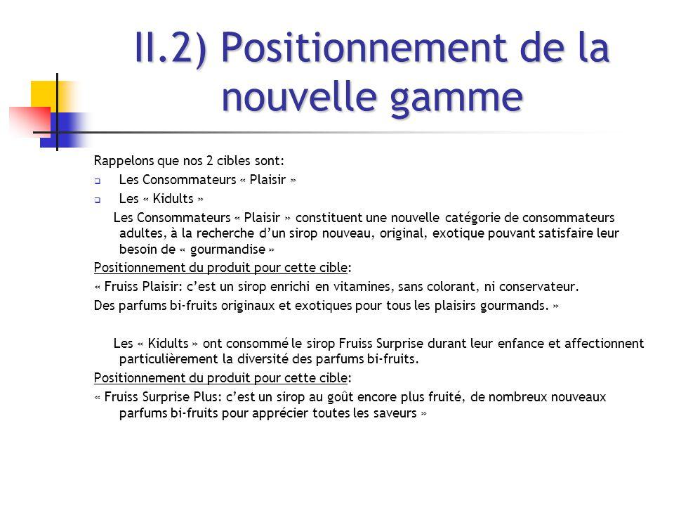 II.2) Positionnement de la nouvelle gamme Rappelons que nos 2 cibles sont:  Les Consommateurs « Plaisir »  Les « Kidults » Les Consommateurs « Plais