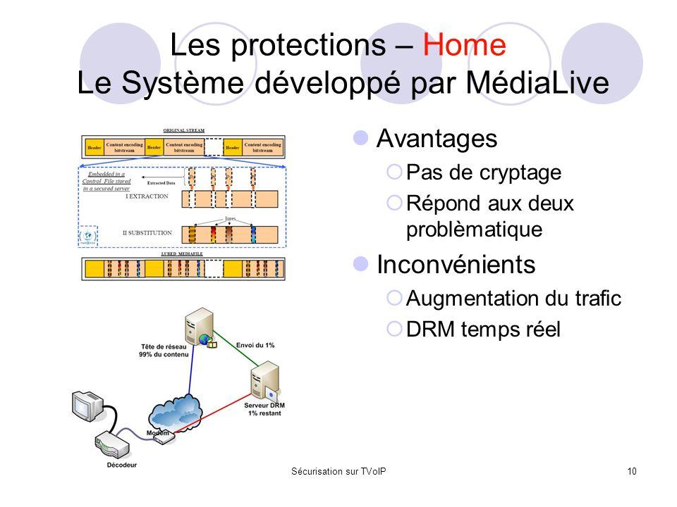 Sécurisation sur TVoIP10 Les protections – Home Le Système développé par MédiaLive Avantages  Pas de cryptage  Répond aux deux problèmatique Inconvé