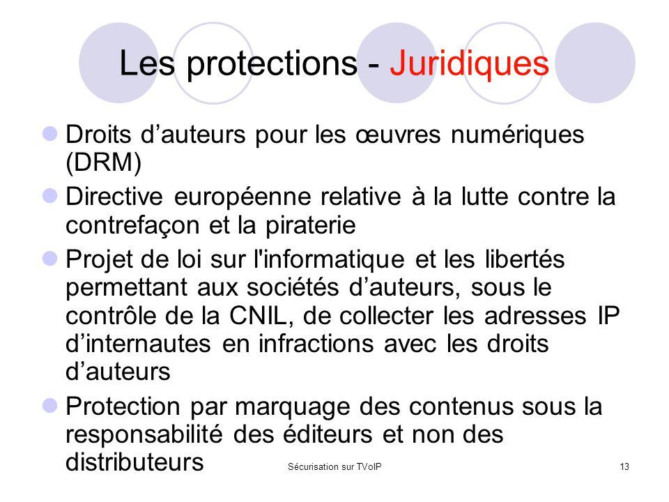 Sécurisation sur TVoIP13 Les protections - Juridiques Droits d'auteurs pour les œuvres numériques (DRM) Directive européenne relative à la lutte contr