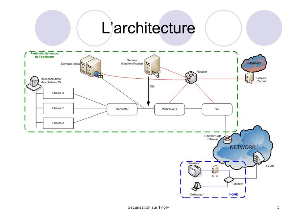 Sécurisation sur TVoIP5 L'architecture