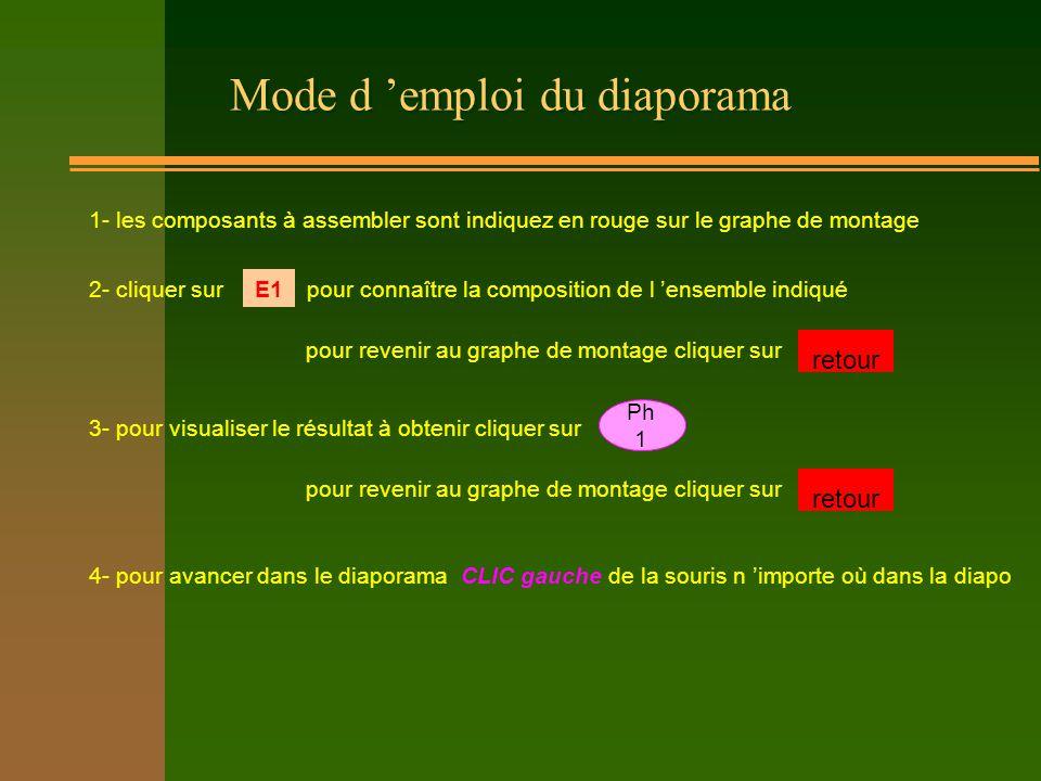 Mode d 'emploi du diaporama Ph 1 1- les composants à assembler sont indiquez en rouge sur le graphe de montage 2- cliquer sur pour connaître la composition de l 'ensemble indiquéE1 retour pour revenir au graphe de montage cliquer sur 3- pour visualiser le résultat à obtenir cliquer sur retour pour revenir au graphe de montage cliquer sur 4- pour avancer dans le diaporama CLIC gauche de la souris n 'importe où dans la diapo