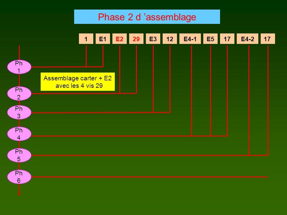 E129E312E4-1E517E4-217E21 Ph 1 Ph 2 Ph 3 Ph 4 Ph 5 Phase 2 d 'assemblage Ph 6 Assemblage carter + E2 avec les 4 vis 29