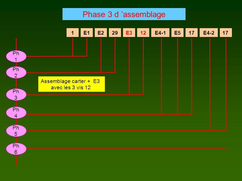 E129E312E4-1E517E4-217E21 Ph 1 Ph 2 Ph 3 Ph 4 Ph 5 Phase 3 d 'assemblage Ph 6 Assemblage carter + E3 avec les 3 vis 12