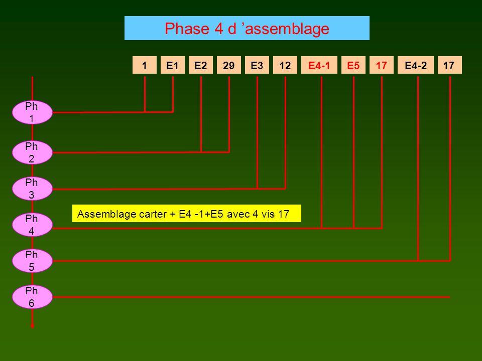 E129E312E4-1E517E4-217E21 Ph 1 Assemblage carter + E4 -1+E5 avec 4 vis 17 Ph 2 Ph 3 Ph 4 Ph 5 Phase 4 d 'assemblage Ph 6