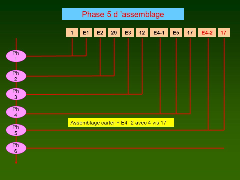 E129E312E4-1E517E4-217E21 Ph 1 Assemblage carter + E4 -2 avec 4 vis 17 Ph 2 Ph 3 Ph 4 Ph 5 Phase 5 d 'assemblage Ph 6