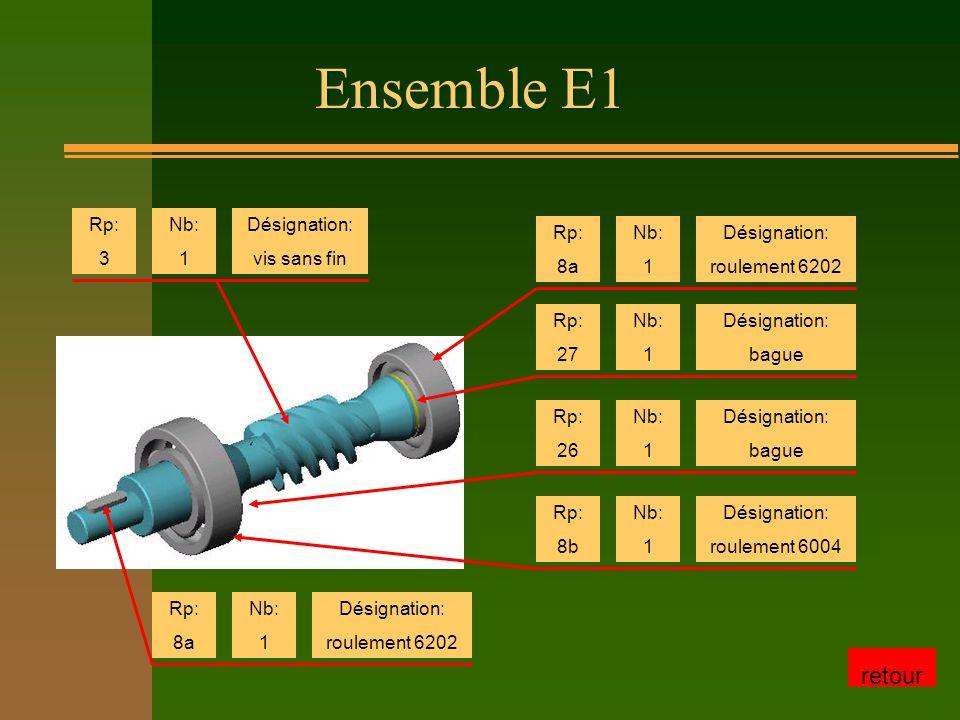 Ensemble E1 Rp: 8a Nb: 1 Désignation: roulement 6202 Rp: 3 Nb: 1 Désignation: vis sans fin Rp: 8b Nb: 1 Désignation: roulement 6004 Rp: 27 Nb: 1 Désig