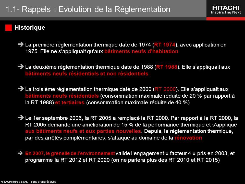 Historique reglementation thermique