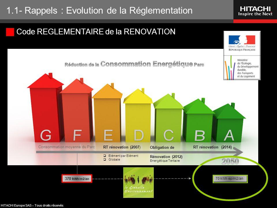 HITACHI Europe SAS – Tous droits réservés  Code REGLEMENTAIRE de la RENOVATION Consommation moyenne du Parc RT rénovation (2007)  Elément par Elémen