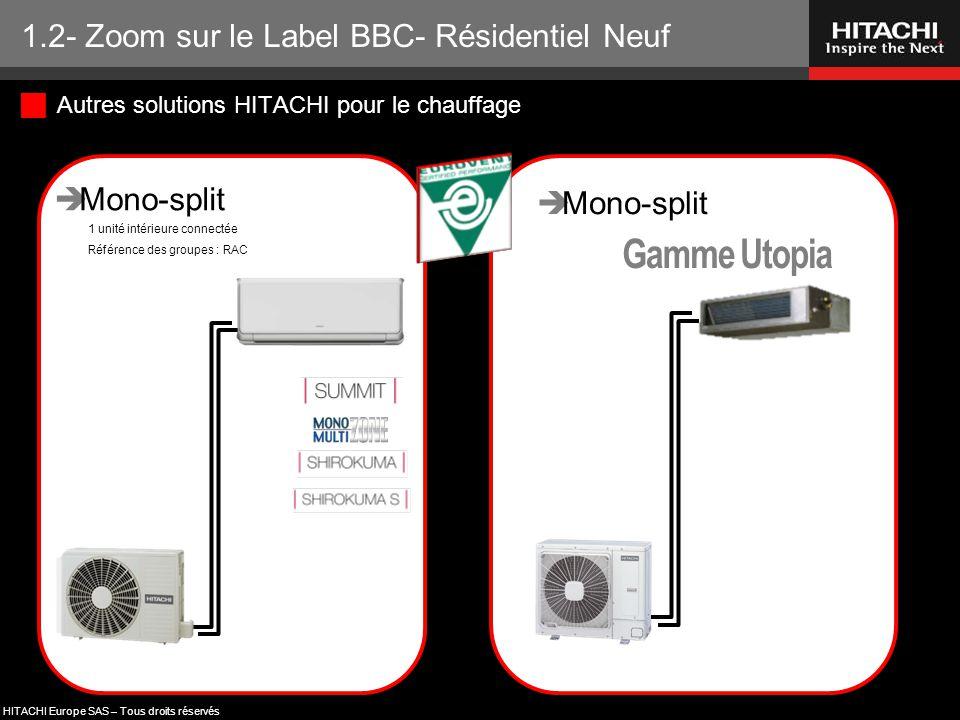 HITACHI Europe SAS – Tous droits réservés  Autres solutions HITACHI pour le chauffage 1.2- Zoom sur le Label BBC- Résidentiel Neuf  Mono-split 1 uni