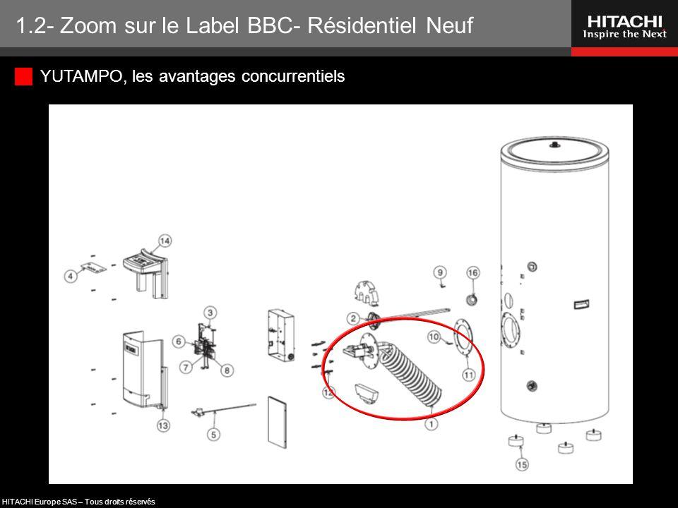 HITACHI Europe SAS – Tous droits réservés  YUTAMPO, les avantages concurrentiels 1.2- Zoom sur le Label BBC- Résidentiel Neuf