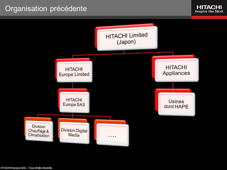 HITACHI Europe SAS – Tous droits réservés Organisation précédente