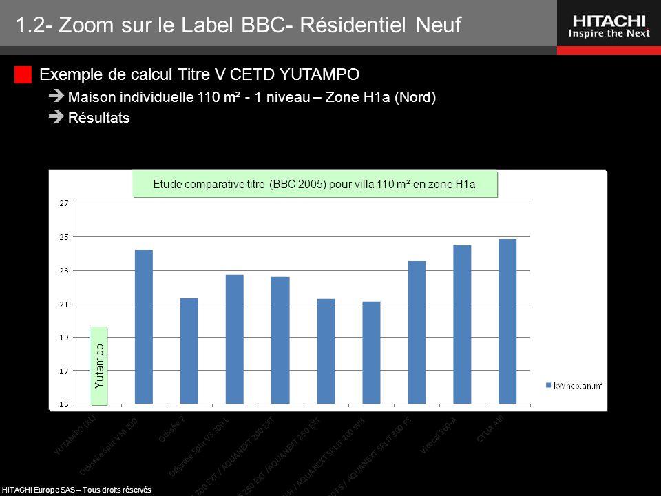 HITACHI Europe SAS – Tous droits réservés Yutampo Etude comparative titre (BBC 2005) pour villa 110 m² en zone H1a 1.2- Zoom sur le Label BBC- Résiden