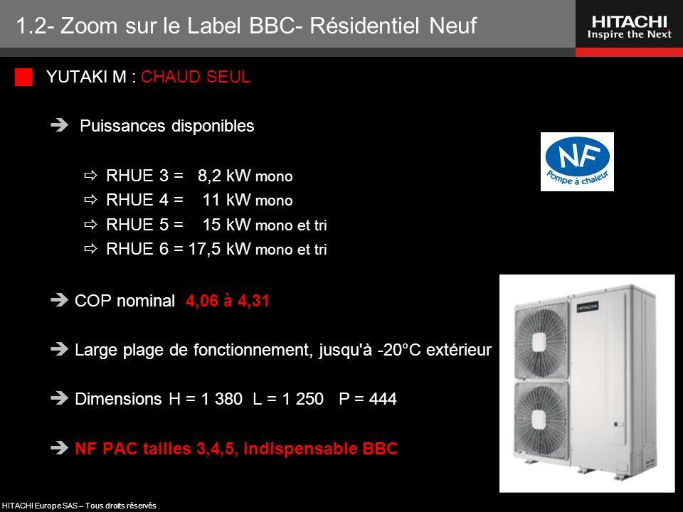 HITACHI Europe SAS – Tous droits réservés  YUTAKI M : CHAUD SEUL  Puissances disponibles  RHUE 3 = 8,2 kW mono  RHUE 4 = 11 kW mono  RHUE 5 = 15