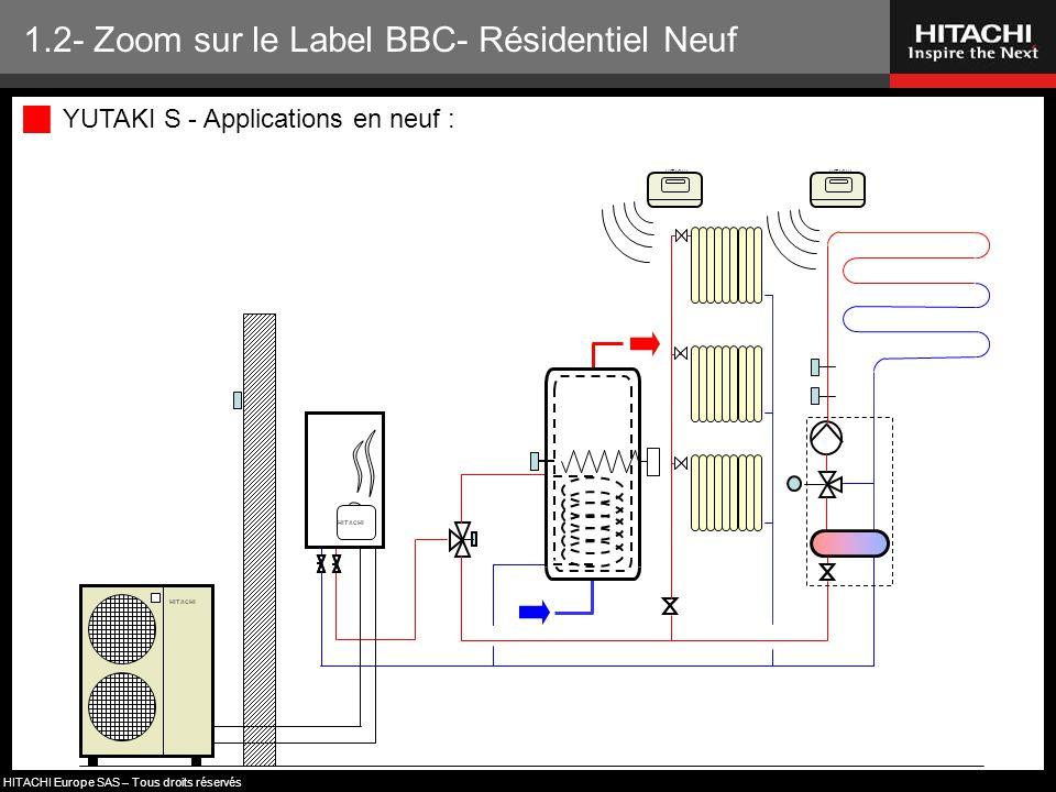 HITACHI Europe SAS – Tous droits réservés  YUTAKI S - Applications en neuf : HITACHI 1.2- Zoom sur le Label BBC- Résidentiel Neuf