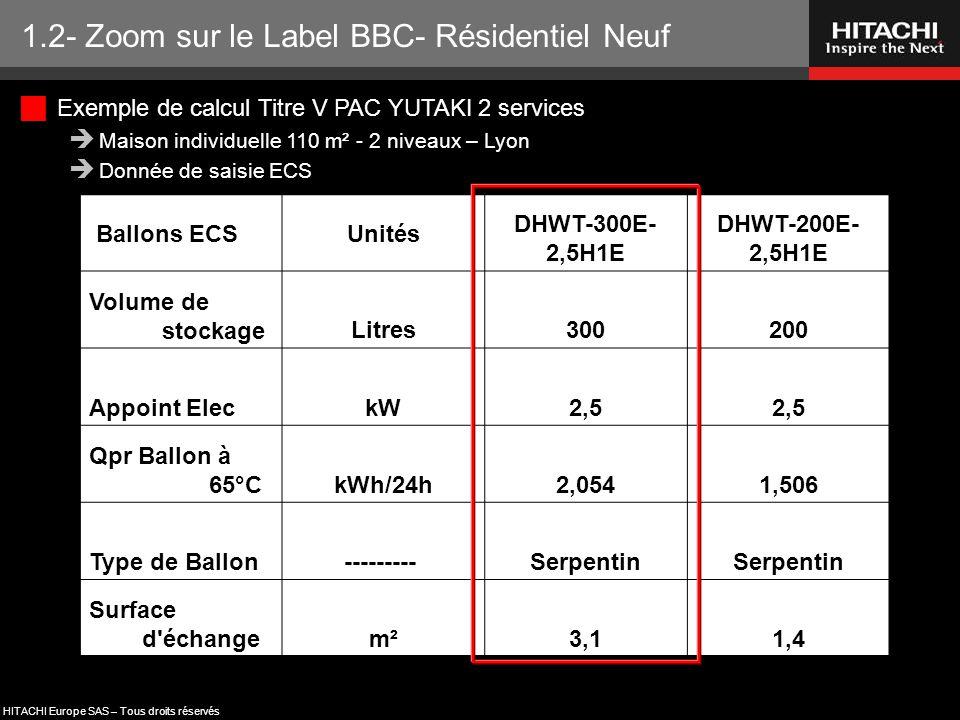 HITACHI Europe SAS – Tous droits réservés Ballons ECSUnités DHWT-300E- 2,5H1E DHWT-200E- 2,5H1E Volume de stockageLitres300200 Appoint EleckW2,5 Qpr B