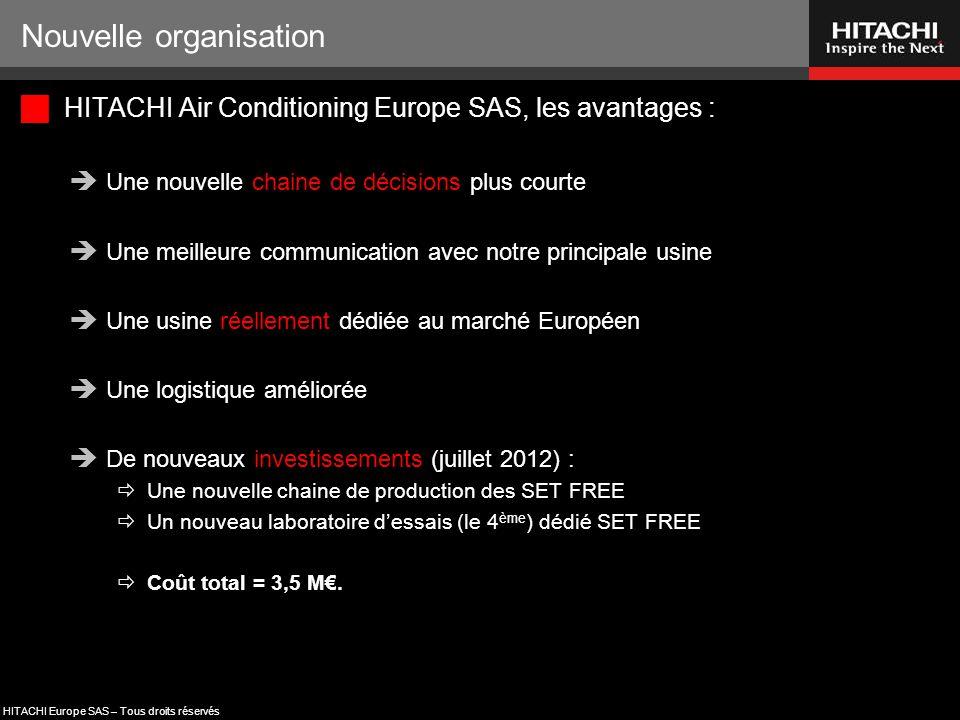 HITACHI Europe SAS – Tous droits réservés Nouvelle organisation  HITACHI Air Conditioning Europe SAS, les avantages :  Une nouvelle chaine de décisi