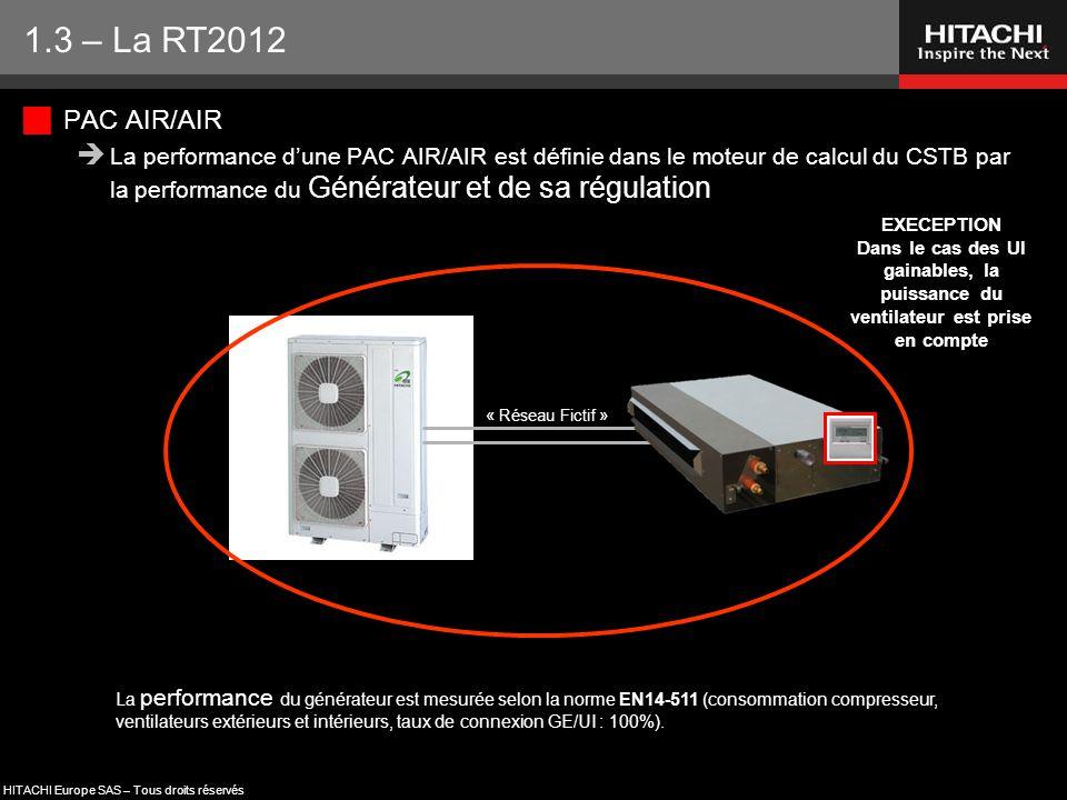 HITACHI Europe SAS – Tous droits réservés  PAC AIR/AIR  La performance d'une PAC AIR/AIR est définie dans le moteur de calcul du CSTB par la perform