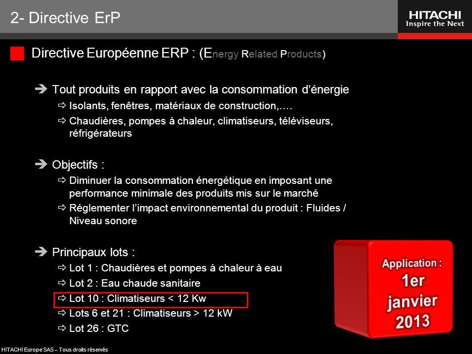 HITACHI Europe SAS – Tous droits réservés 2- Directive ErP  Directive Européenne ERP : (E nergy Related Products)  Tout produits en rapport avec la