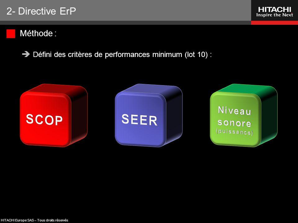 HITACHI Europe SAS – Tous droits réservés  Méthode :  Défini des critères de performances minimum (lot 10) : 2- Directive ErP