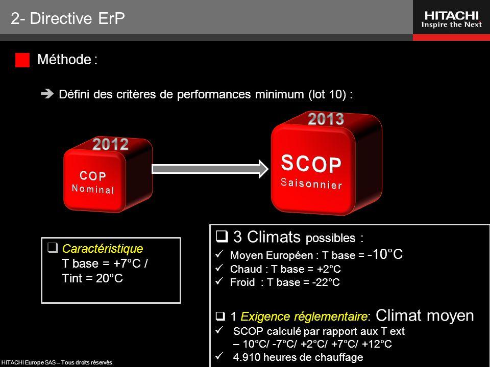 HITACHI Europe SAS – Tous droits réservés  Méthode :  Défini des critères de performances minimum (lot 10) :  3 Climats possibles : Moyen Européen