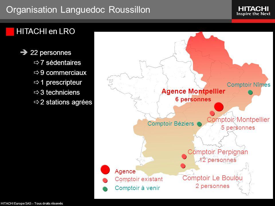 HITACHI Europe SAS – Tous droits réservés Organisation Languedoc Roussillon Agence Montpellier 6 personnes Comptoir Montpellier 5 personnes Comptoir P