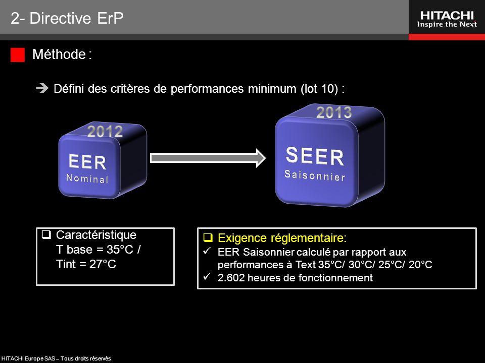 HITACHI Europe SAS – Tous droits réservés  Méthode :  Défini des critères de performances minimum (lot 10) :  Exigence réglementaire: EER Saisonnie