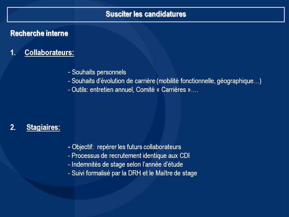 Recherche interne 1.Collaborateurs: - Souhaits personnels - Souhaits d'évolution de carrière (mobilité fonctionnelle, géographique…) - Outils: entreti