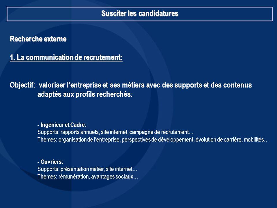 Susciter les candidatures Recherche externe 1. La communication de recrutement: Objectif: valoriser l'entreprise et ses métiers avec des supports et d