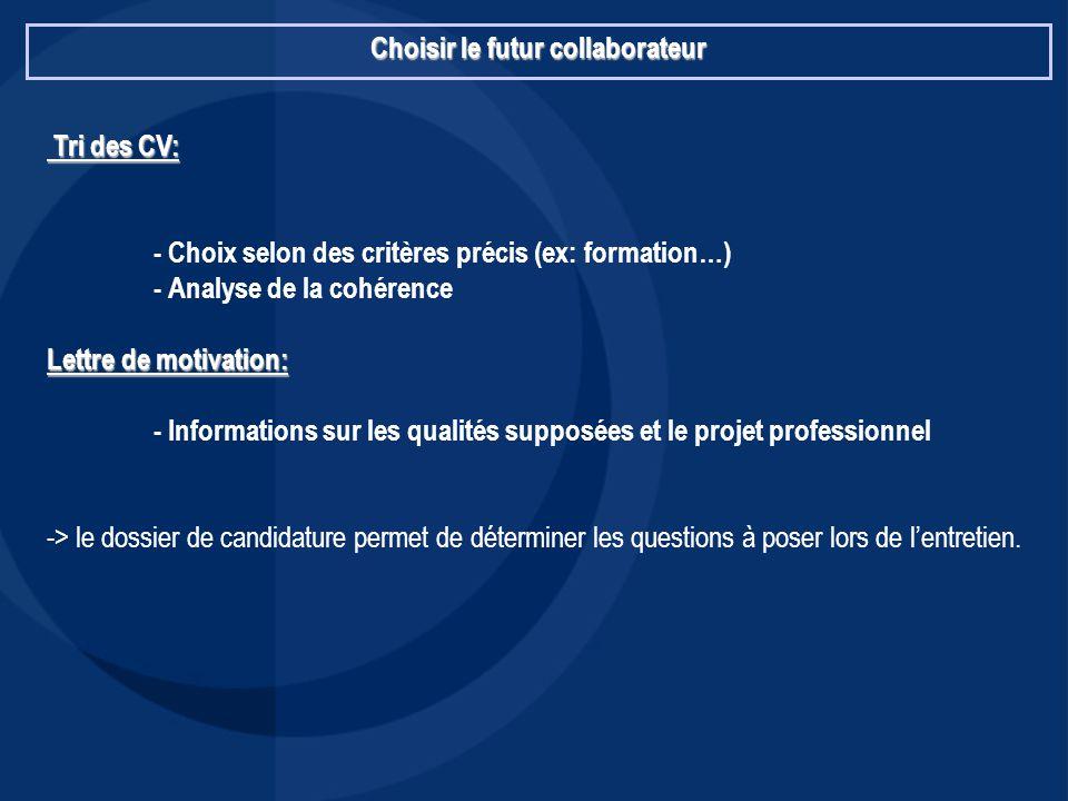 Tri des CV: Tri des CV: - Choix selon des critères précis (ex: formation…) - Analyse de la cohérence Lettre de motivation: - Informations sur les qual
